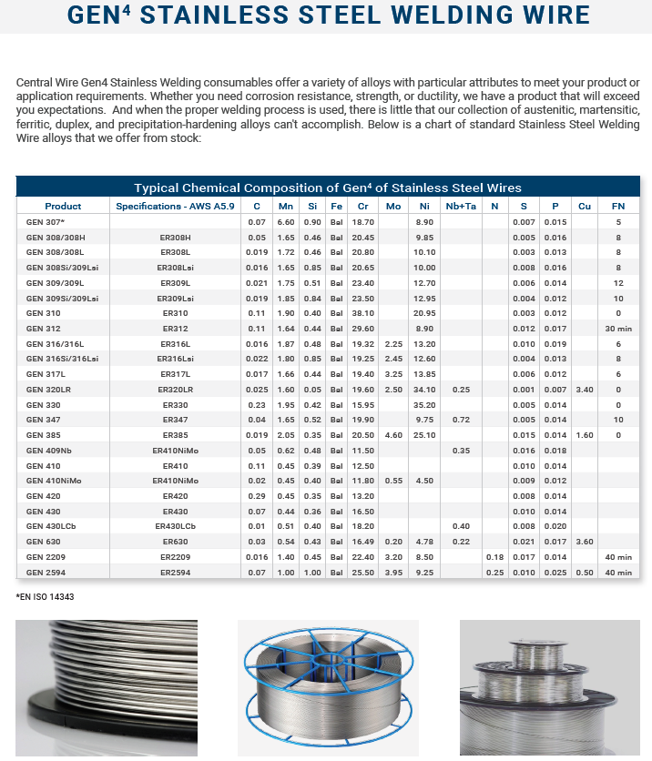 Welding Wire Cross reference