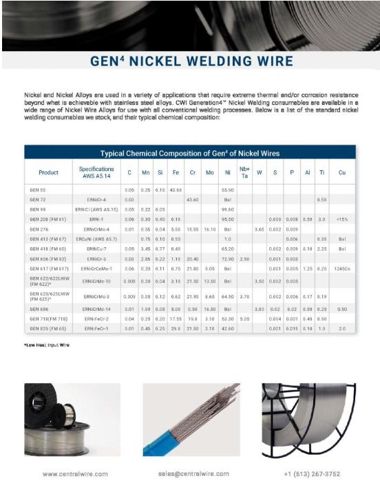 Welding Wire Technical Detail - Nickel