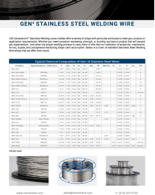 Welding Wire Technical Detail - Stainless